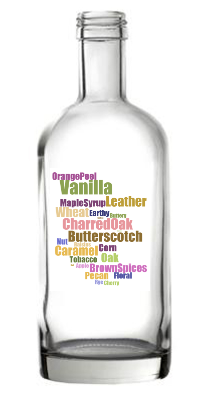 Clear Bottle With Wordcloud P